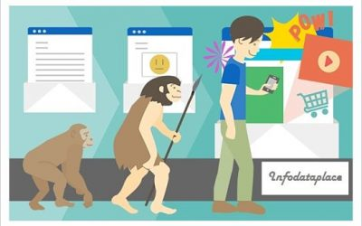 Email Marketing & Its Evolution