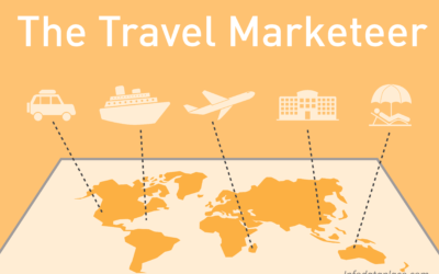 Deliver Huge Profits by utilizing our Travel Email Lists